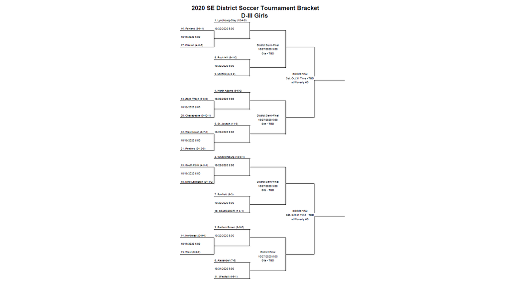 Tournament Brackets for Volleyball & Soccer
